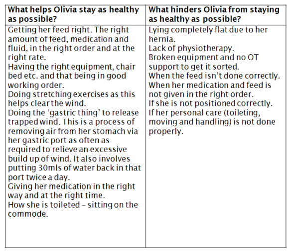 Olivia's Helps and Hinders Tool